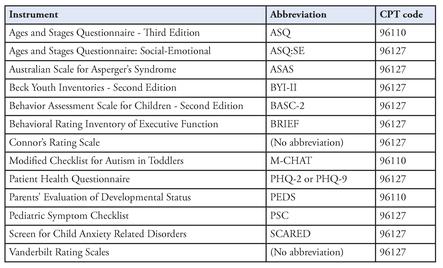 Assessments.Grid